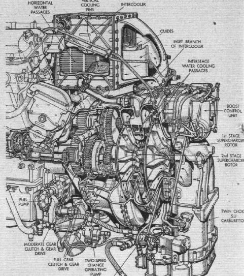 В 20-х годах немцы стали тестировать новые схемы наддува - в частности многоступенчатые компрессоры центробежные. вот...