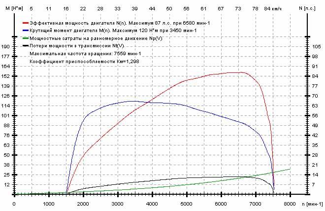 Схема блока цилиндров на ваз 2101 схемы выключателей.